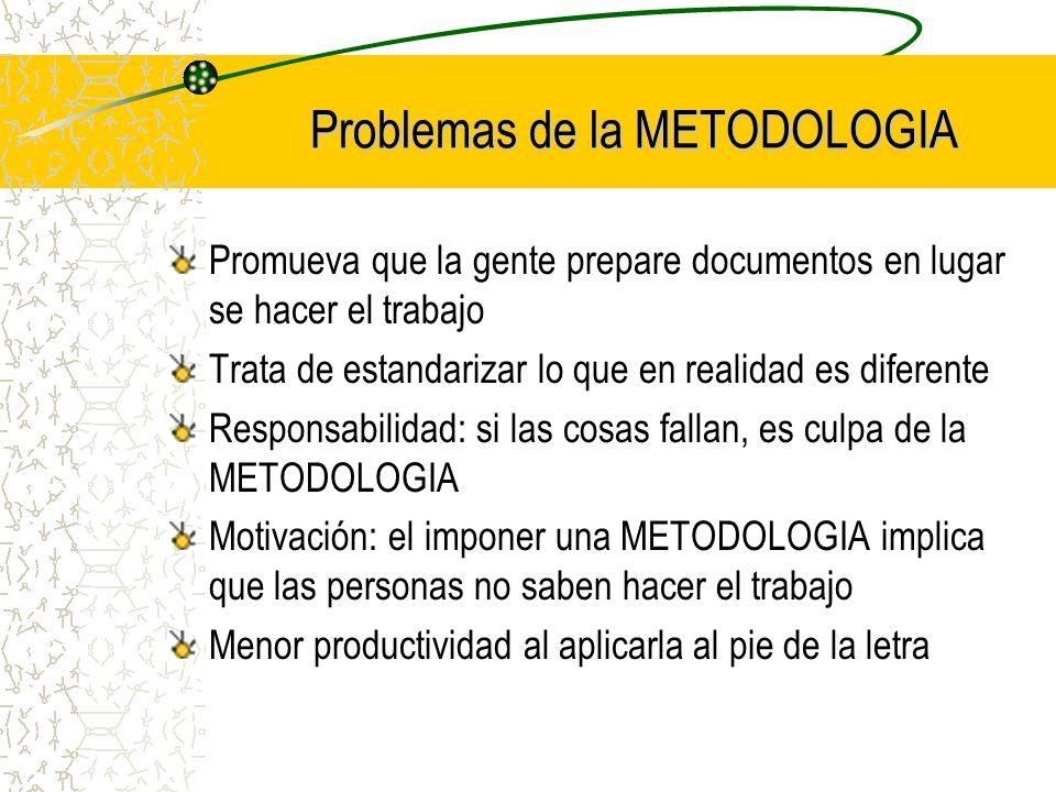 Problemas de la METODOLOGIA Promueva que la gente prepare documentos en lugar se hacer el trabajo Trata de estandarizar lo que en realidad es diferent