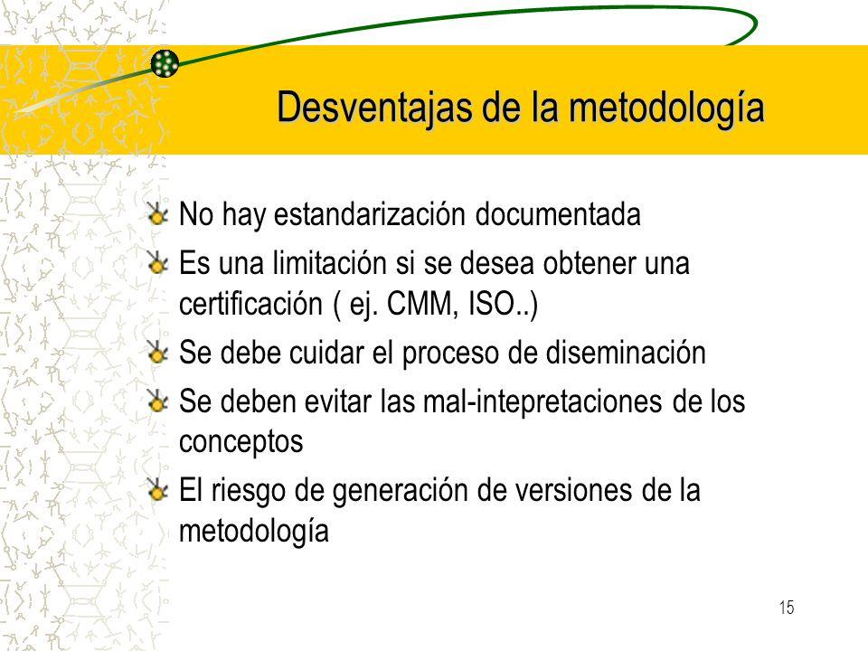 15 Desventajas de la metodología No hay estandarización documentada Es una limitación si se desea obtener una certificación ( ej. CMM, ISO..) Se debe