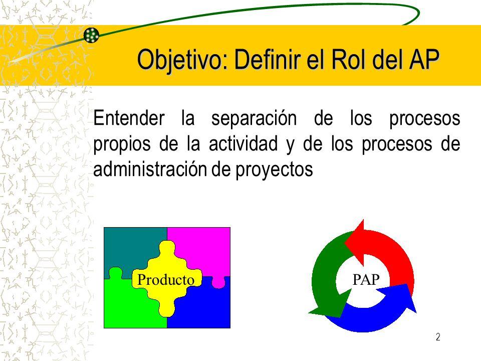 2 Objetivo: Definir el Rol del AP Entender la separación de los procesos propios de la actividad y de los procesos de administración de proyectos Prod