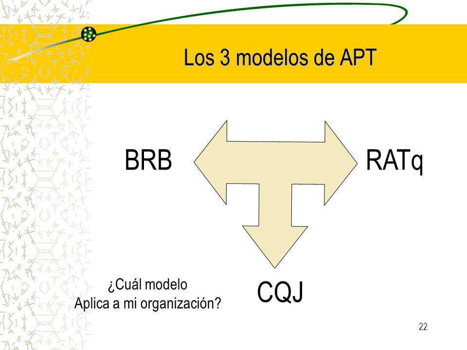 22 Los 3 modelos de APT CQJ BRBRATq ¿Cuál modelo Aplica a mi organización?