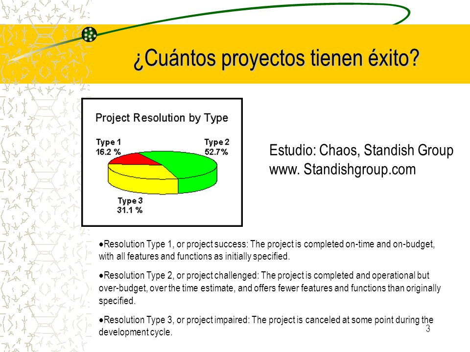 3 ¿Cuántos proyectos tienen éxito? Resolution Type 1, or project success: The project is completed on-time and on-budget, with all features and functi