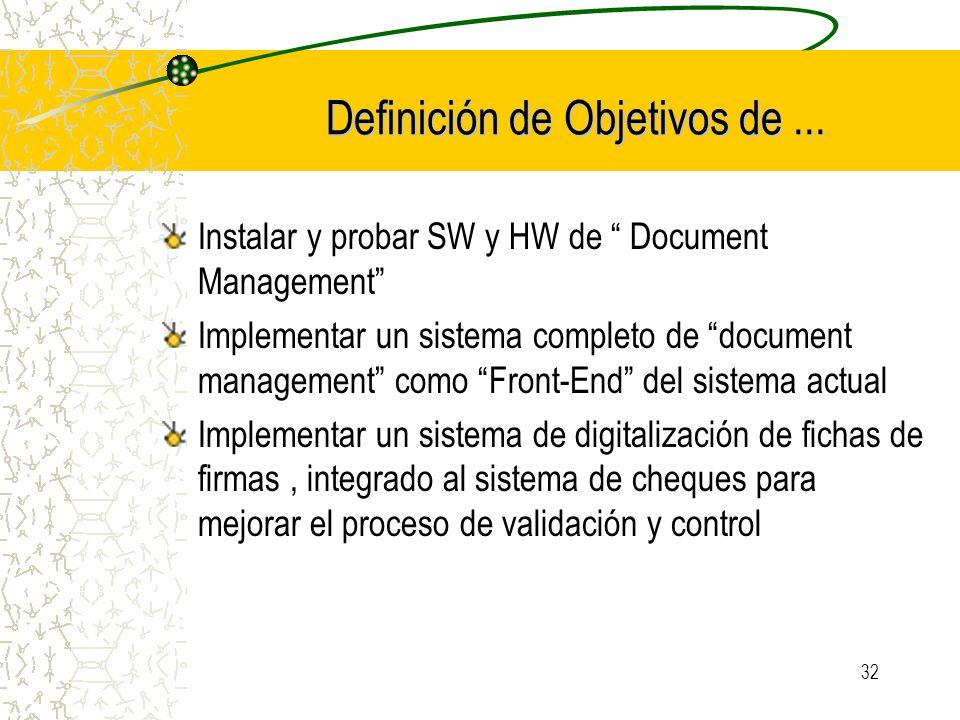 32 Definición de Objetivos de... Instalar y probar SW y HW de Document Management Implementar un sistema completo de document management como Front-En
