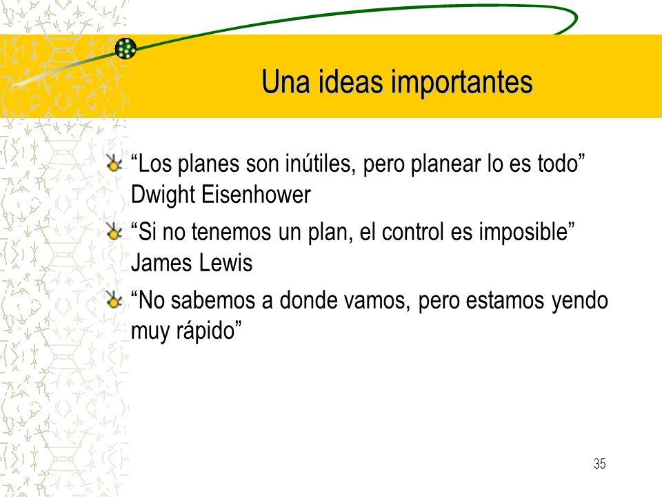 35 Una ideas importantes Los planes son inútiles, pero planear lo es todo Dwight Eisenhower Si no tenemos un plan, el control es imposible James Lewis
