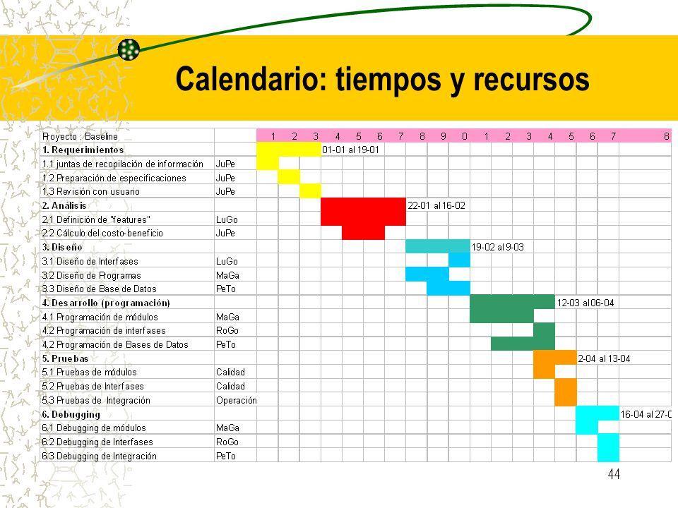 44 Calendario: tiempos y recursos