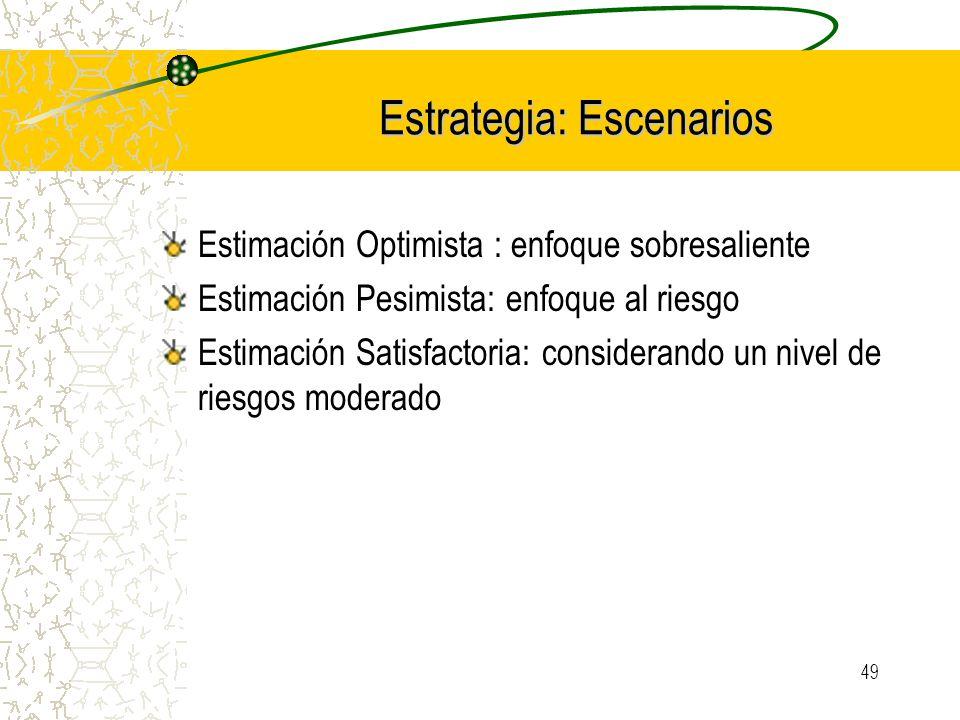 49 Estrategia: Escenarios Estimación Optimista : enfoque sobresaliente Estimación Pesimista: enfoque al riesgo Estimación Satisfactoria: considerando