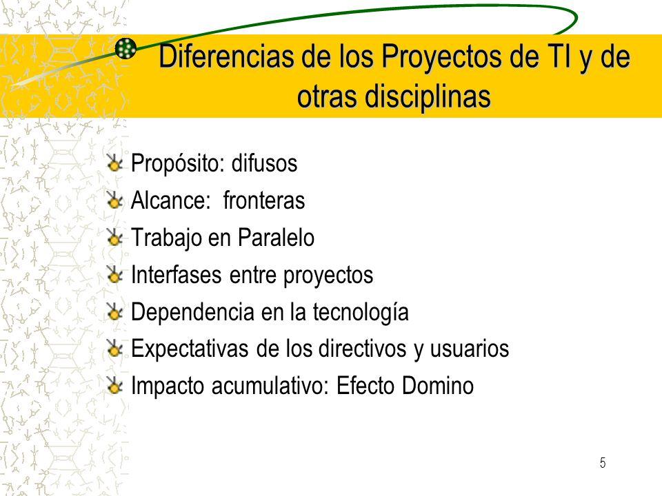 5 Diferencias de los Proyectos de TI y de otras disciplinas Propósito: difusos Alcance: fronteras Trabajo en Paralelo Interfases entre proyectos Depen
