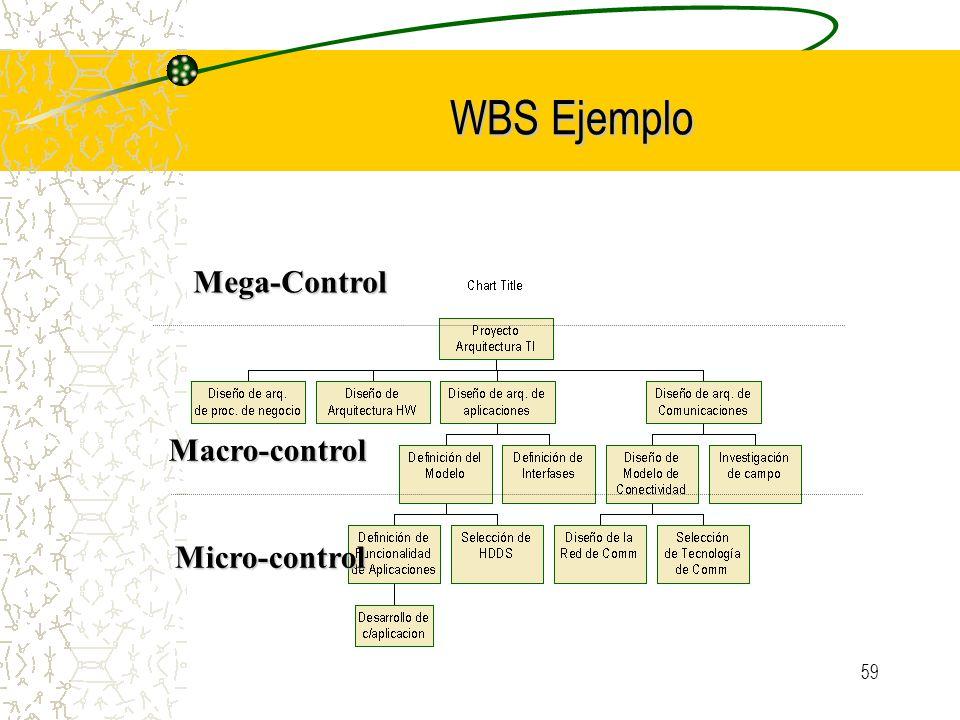 59 WBS Ejemplo Macro-control Micro-controlMega-Control