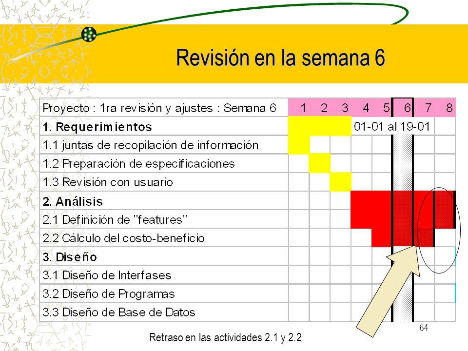 64 Revisión en la semana 6 Retraso en las actividades 2.1 y 2.2