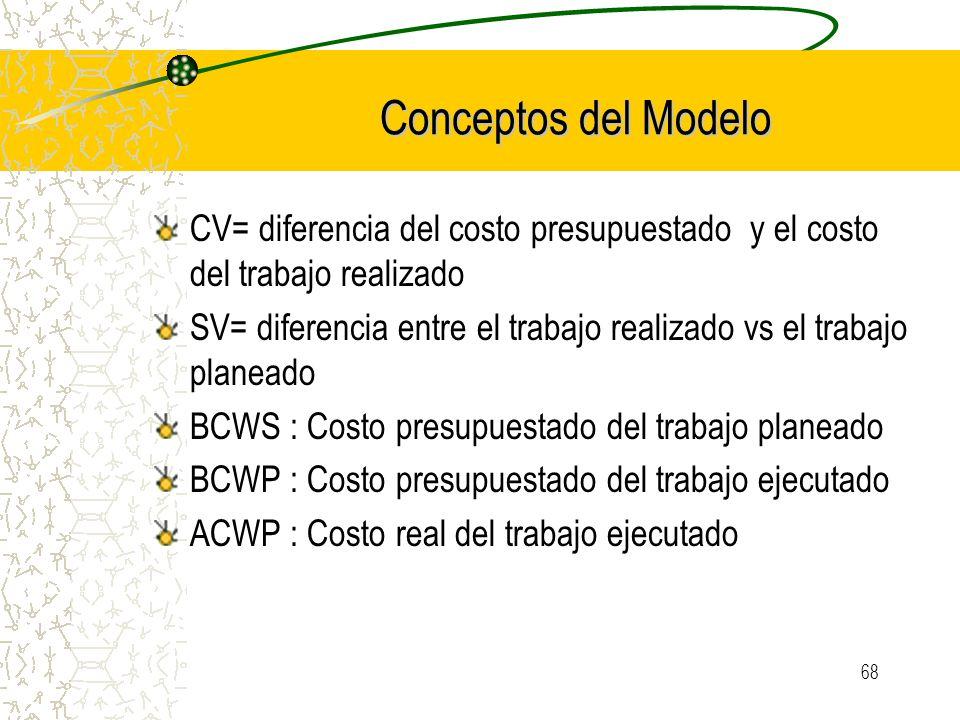 68 Conceptos del Modelo CV= diferencia del costo presupuestado y el costo del trabajo realizado SV= diferencia entre el trabajo realizado vs el trabaj