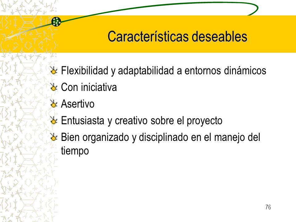 76 Características deseables Flexibilidad y adaptabilidad a entornos dinámicos Con iniciativa Asertivo Entusiasta y creativo sobre el proyecto Bien or