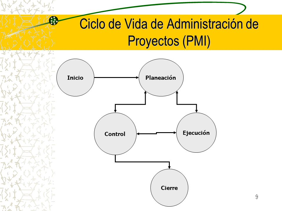 30 Concepto de la TI: Ejemplo ¨The Pipe Concept Information Accounting Info Repository Operational Data Repository Business Transaction Accounting Translator Business Policies