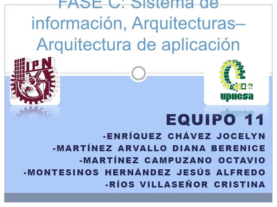 EQUIPO 11 -ENRÍQUEZ CHÁVEZ JOCELYN -MARTÍNEZ ARVALLO DIANA BERENICE -MARTÍNEZ CAMPUZANO OCTAVIO -MONTESINOS HERNÁNDEZ JESÚS ALFREDO -RÍOS VILLASEÑOR CRISTINA FASE C: Sistema de información, Arquitecturas– Arquitectura de aplicación