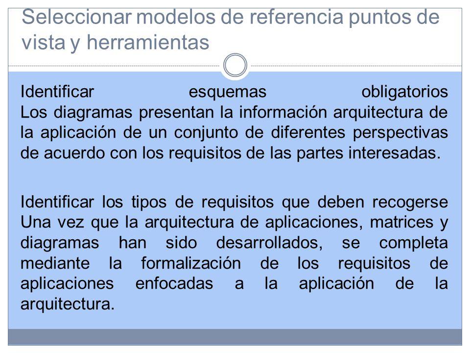 Seleccionar modelos de referencia puntos de vista y herramientas Identificar esquemas obligatorios Los diagramas presentan la información arquitectura de la aplicación de un conjunto de diferentes perspectivas de acuerdo con los requisitos de las partes interesadas.