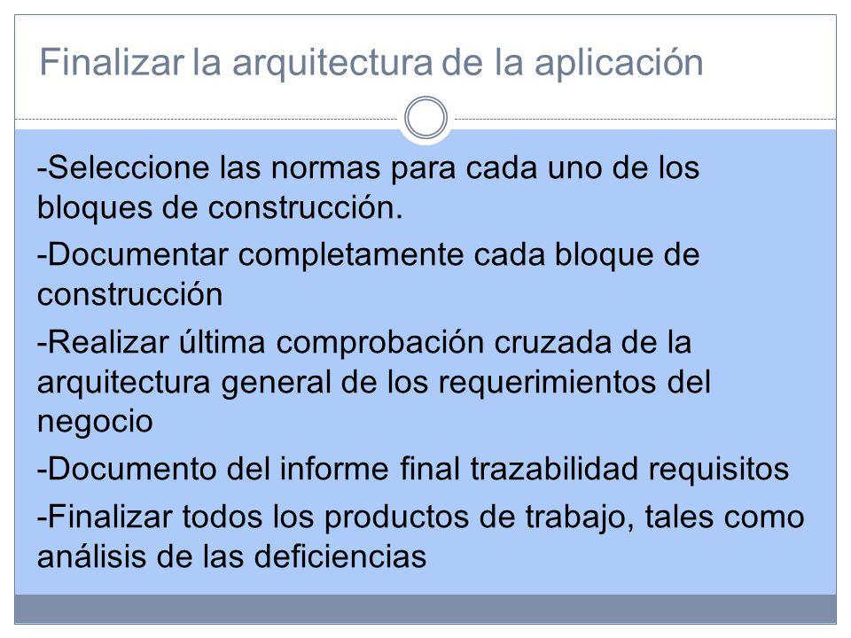Finalizar la arquitectura de la aplicación -Seleccione las normas para cada uno de los bloques de construcción.
