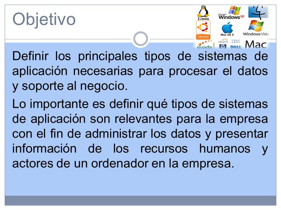 Objetivo Definir los principales tipos de sistemas de aplicación necesarias para procesar el datos y soporte al negocio.