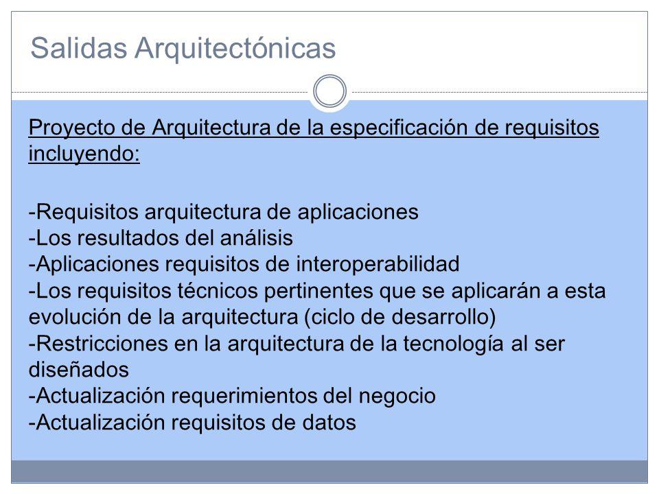 Salidas Arquitectónicas Proyecto de Arquitectura de la especificación de requisitos incluyendo: -Requisitos arquitectura de aplicaciones -Los resultados del análisis -Aplicaciones requisitos de interoperabilidad -Los requisitos técnicos pertinentes que se aplicarán a esta evolución de la arquitectura (ciclo de desarrollo) -Restricciones en la arquitectura de la tecnología al ser diseñados -Actualización requerimientos del negocio -Actualización requisitos de datos