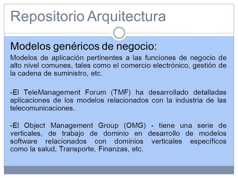 Repositorio Arquitectura Modelos genéricos de negocio: Modelos de aplicación pertinentes a las funciones de negocio de alto nivel comunes, tales como el comercio electrónico, gestión de la cadena de suministro, etc.