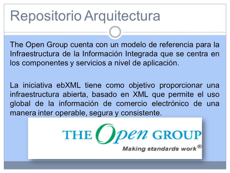 Repositorio Arquitectura The Open Group cuenta con un modelo de referencia para la Infraestructura de la Información Integrada que se centra en los componentes y servicios a nivel de aplicación.