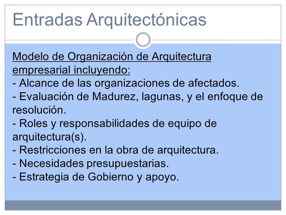 Entradas Arquitectónicas Marco de Arquitectura Adaptado incluyendo: - Método de arquitectura adaptada - Contenido de la arquitectura adaptada (entregables y artefactos) - Herramientas de configuración e implementación.