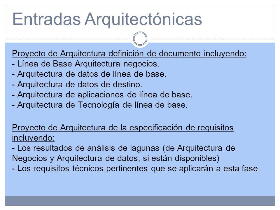 Entradas Arquitectónicas Proyecto de Arquitectura definición de documento incluyendo: - Línea de Base Arquitectura negocios.