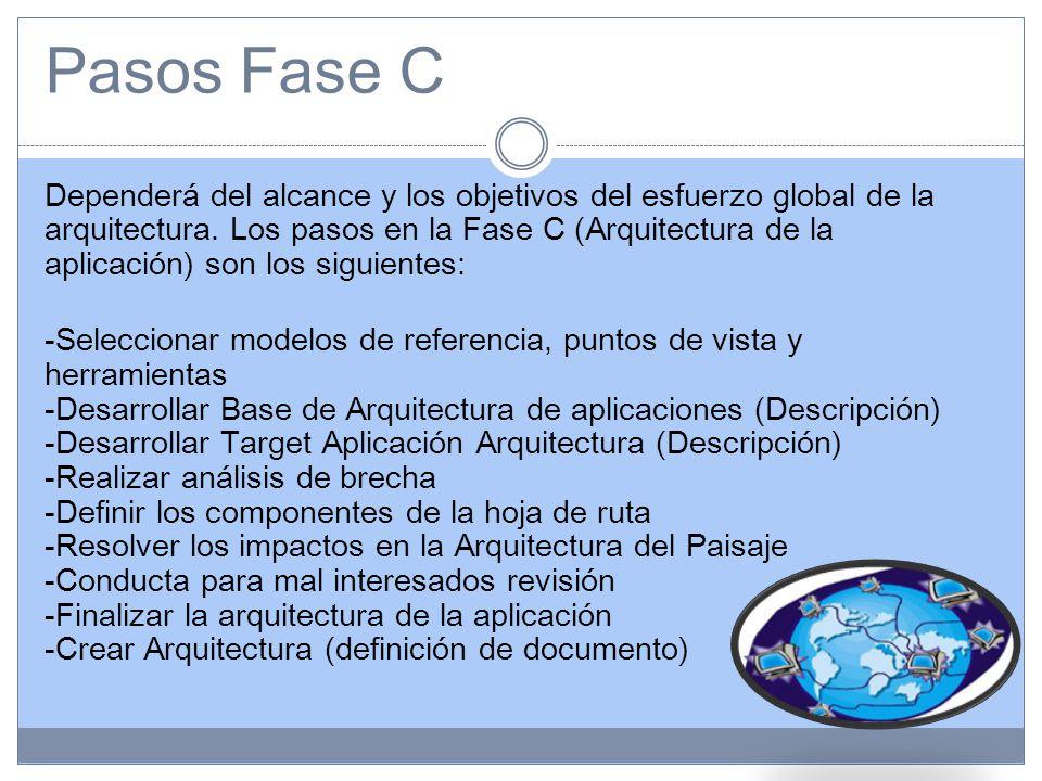 Pasos Fase C Dependerá del alcance y los objetivos del esfuerzo global de la arquitectura.