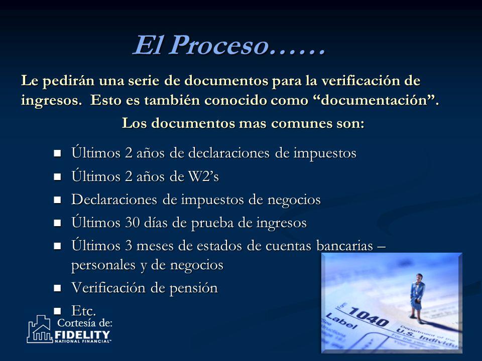 Cortesía de: El Proceso…… Le pedirán una serie de documentos para la verificación de ingresos.