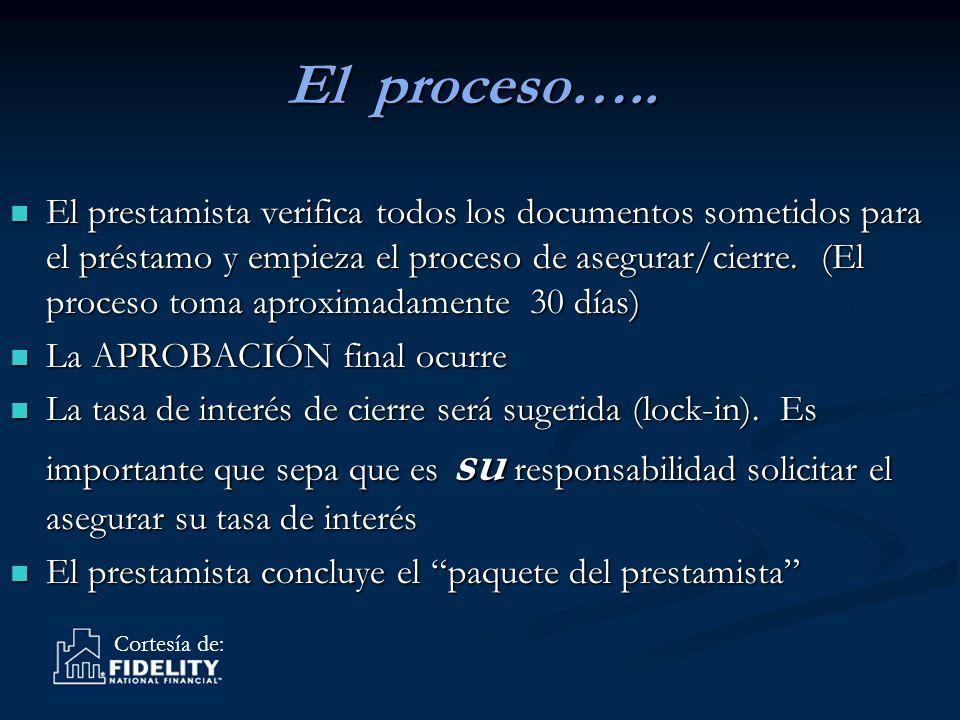 Cortesía de: El proceso…..