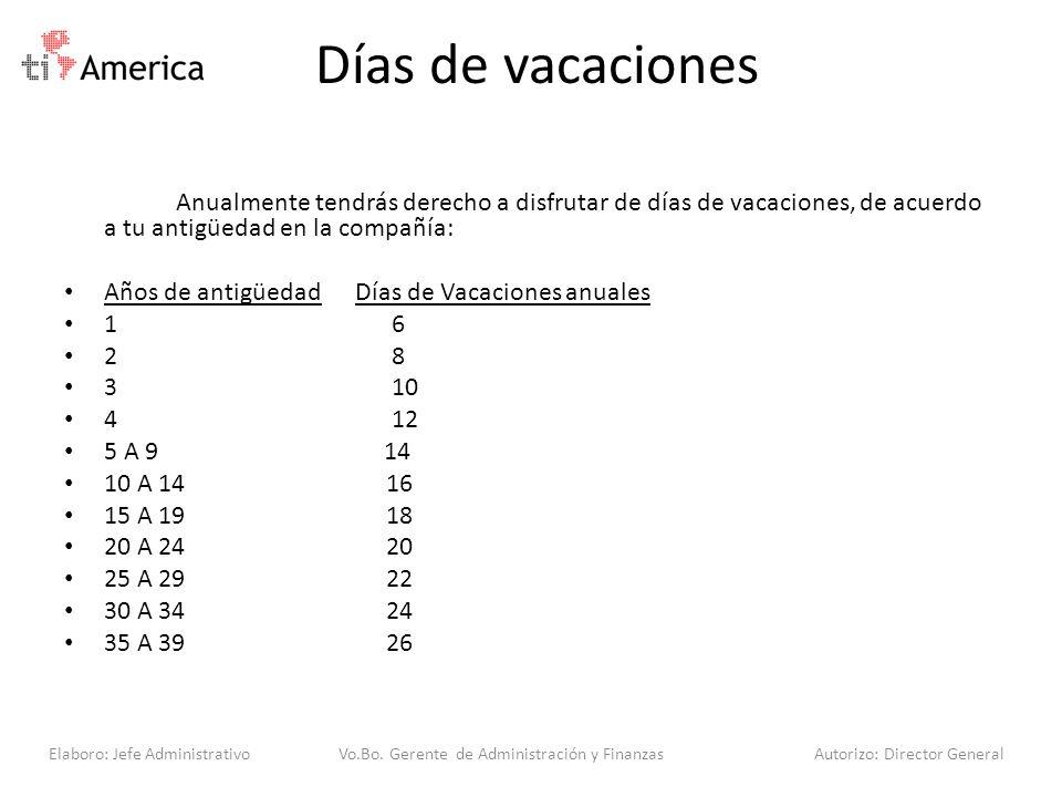 El primer año de vacaciones se tomara hasta cumplir el año de estar laborando en la empresa, es decir si tu ingreso es en mayo de 2013 tienes derecho a tomar vacaciones hasta mayo de 2014; a partir de esa fecha podrás tomar los 6 días de vacaciones.