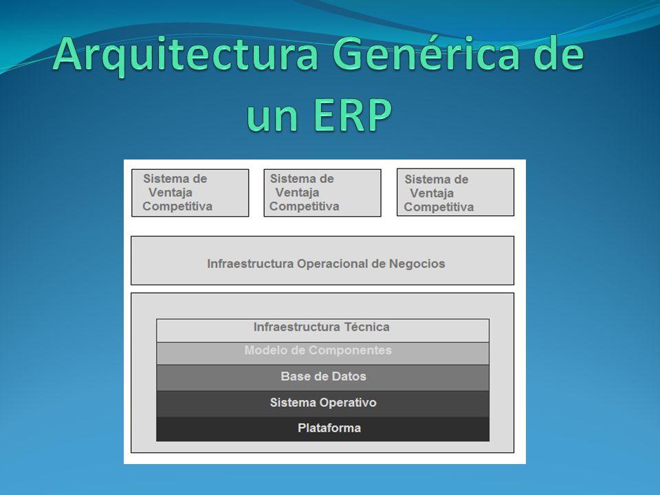 Las características que distinguen a un ERP de cualquier otro software empresarial, es que deben de ser sistemas integrales, con modularidad y adaptables: -Modulares, los ERP se encuentran divididos en módulos los cuales pueden instalarse de acuerdo a los requerimientos del cliente.