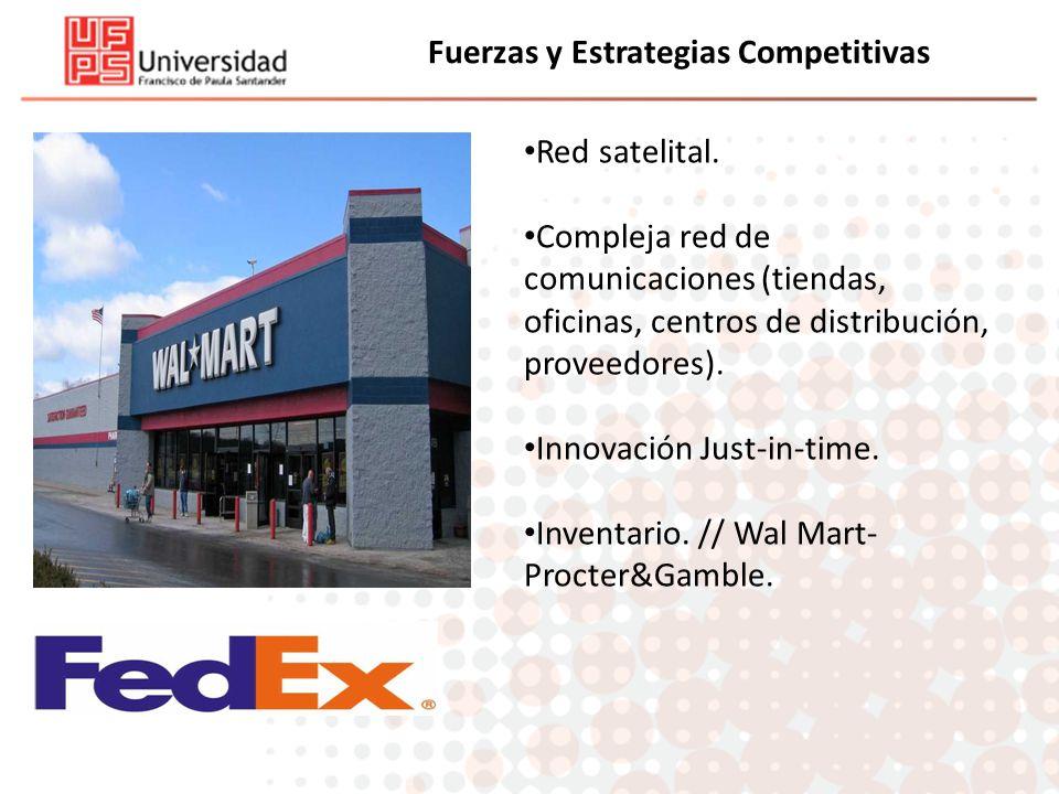 Red satelital. Compleja red de comunicaciones (tiendas, oficinas, centros de distribución, proveedores). Innovación Just-in-time. Inventario. // Wal M