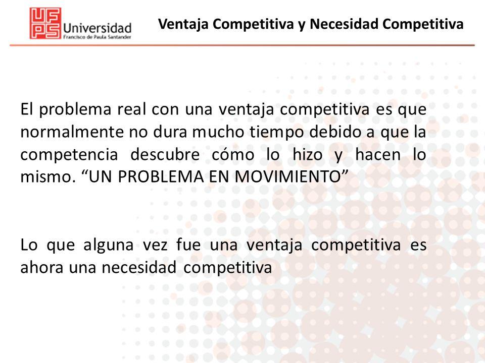 Ventaja Competitiva y Necesidad Competitiva El problema real con una ventaja competitiva es que normalmente no dura mucho tiempo debido a que la compe