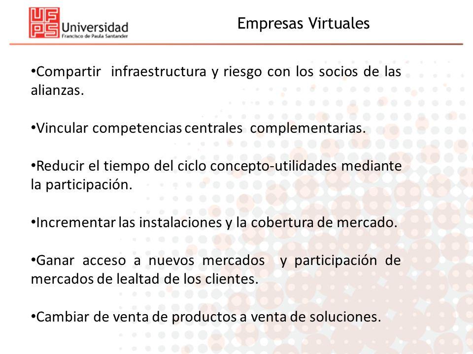 Empresas Virtuales Compartir infraestructura y riesgo con los socios de las alianzas. Vincular competencias centrales complementarias. Reducir el tiem