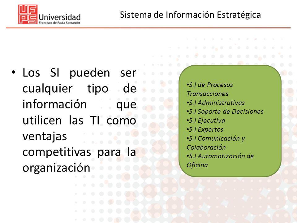 Sistema de Información Estratégica Los SI pueden ser cualquier tipo de información que utilicen las TI como ventajas competitivas para la organización
