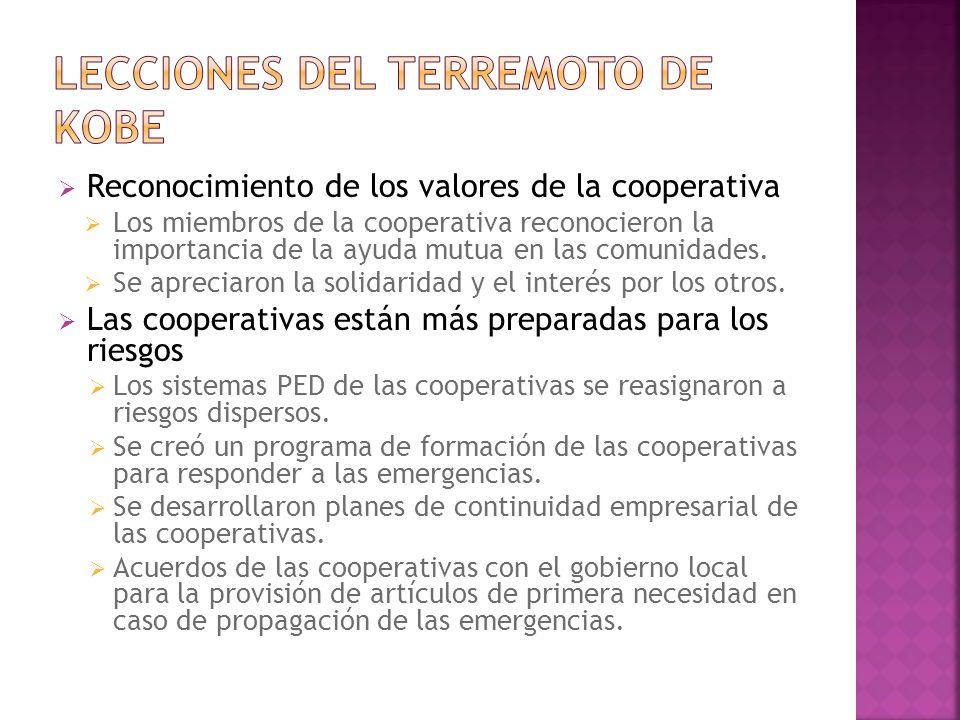 Reconocimiento de los valores de la cooperativa Los miembros de la cooperativa reconocieron la importancia de la ayuda mutua en las comunidades. Se ap