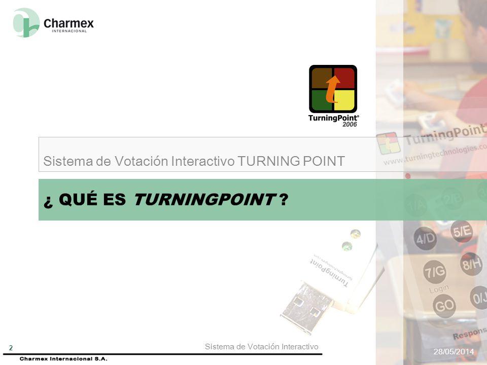 28/05/2014 Sistema de Votación Interactivo SISTEMA DE VOTACIÓN INTERACTIVO ¡ Llegó el momento de participar !