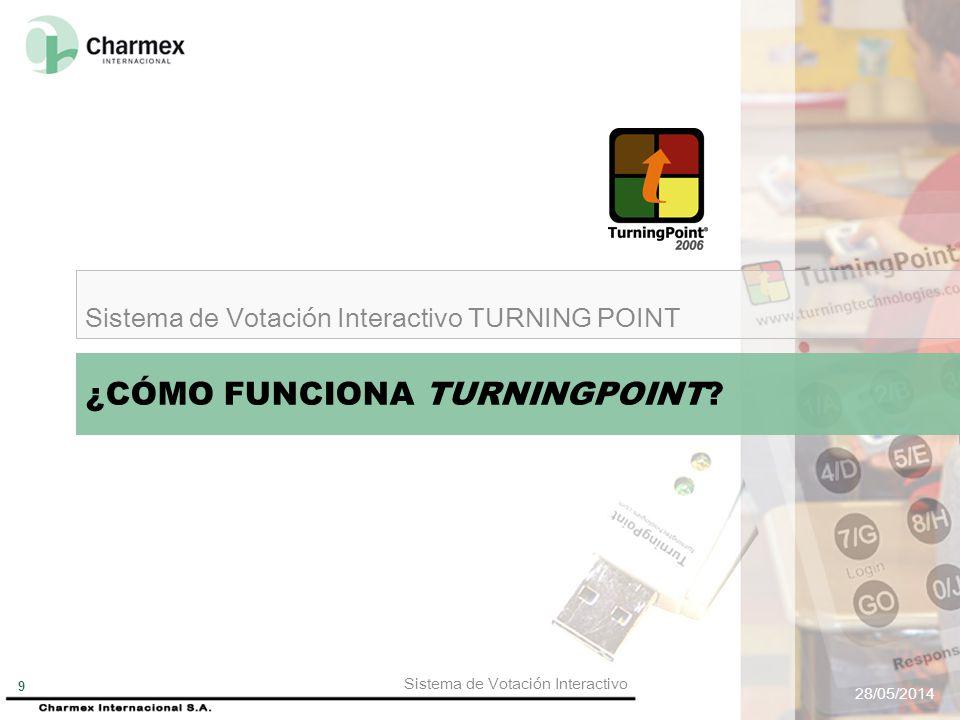Características técnicas 28/05/2014 8 Sistema de Votación Interactivo Ligero, compacto, formato tarjeta de crédito Dimensiones: 5,5 cm x 8,5cm x 0,7 cm Peso: 28 grs.