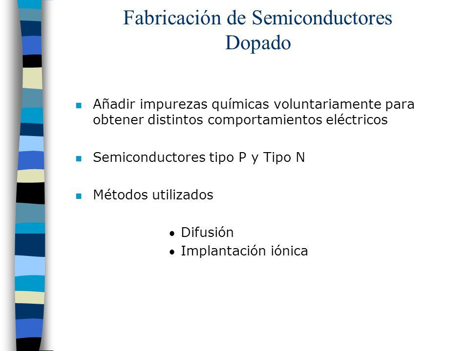 Fabricación de Semiconductores Dopado n Añadir impurezas químicas voluntariamente para obtener distintos comportamientos eléctricos n Semiconductores tipo P y Tipo N n Métodos utilizados Difusión Implantación iónica