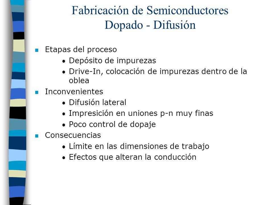 Fabricación de Semiconductores Dopado - Difusión n Etapas del proceso Depósito de impurezas Drive-In, colocación de impurezas dentro de la oblea n Inc
