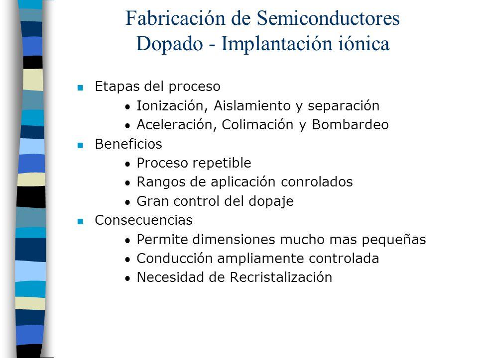 Fabricación de Semiconductores Dopado - Implantación iónica n Etapas del proceso Ionización, Aislamiento y separación Aceleración, Colimación y Bombar