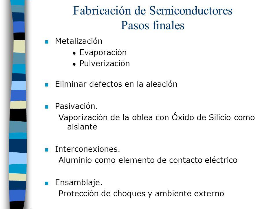 Fabricación de Semiconductores Pasos finales n Metalización Evaporación Pulverización n Eliminar defectos en la aleación n Pasivación. Vaporización de