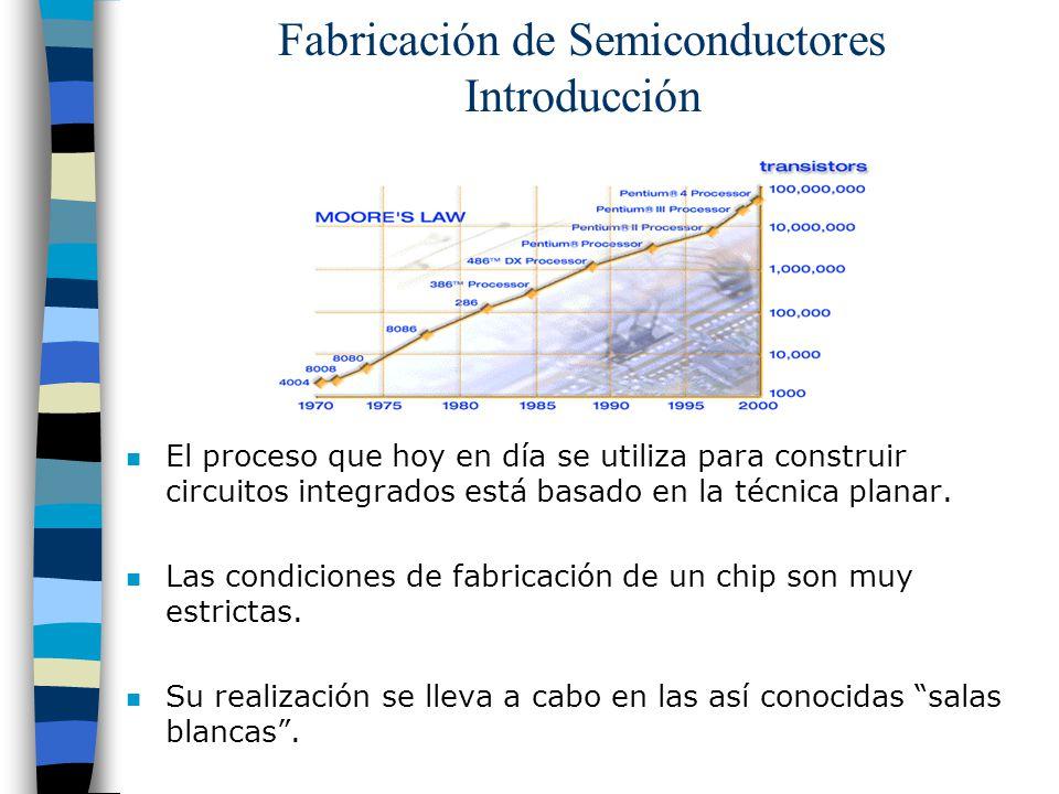 Fabricación de Semiconductores Introducción n El proceso que hoy en día se utiliza para construir circuitos integrados está basado en la técnica plana