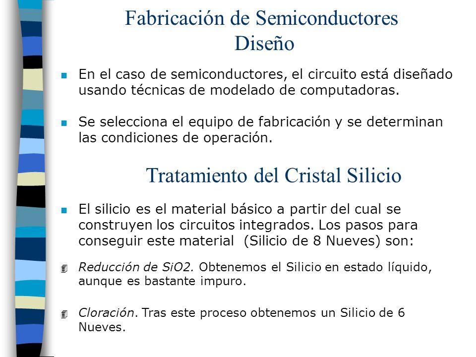 Fabricación de Semiconductores Diseño n En el caso de semiconductores, el circuito está diseñado usando técnicas de modelado de computadoras. n Se sel