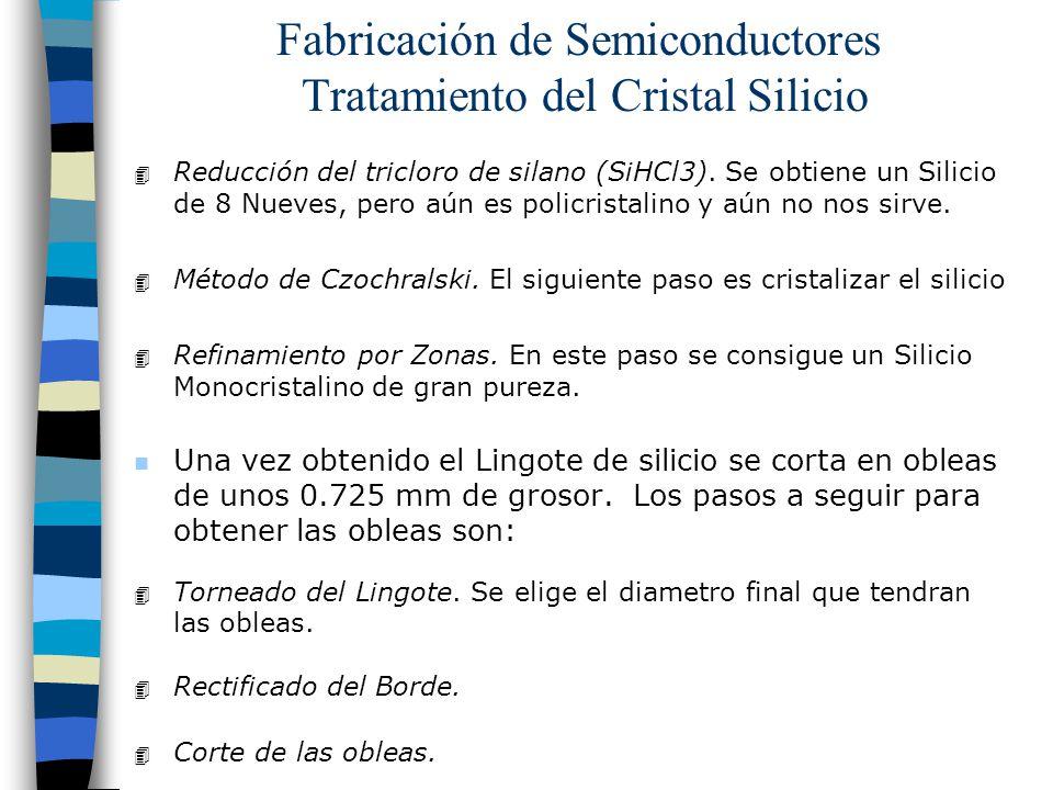Fabricación de Semiconductores Tratamiento del Cristal Silicio 4 Reducción del tricloro de silano (SiHCl3). Se obtiene un Silicio de 8 Nueves, pero aú