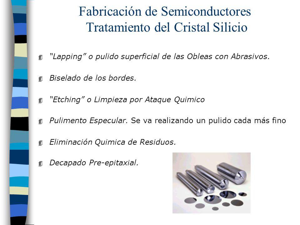 Fabricación de Semiconductores Tratamiento del Cristal Silicio 4 Lapping o pulido superficial de las Obleas con Abrasivos. 4 Biselado de los bordes. 4
