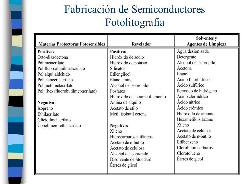 Fabricación de Semiconductores Fotolitografia
