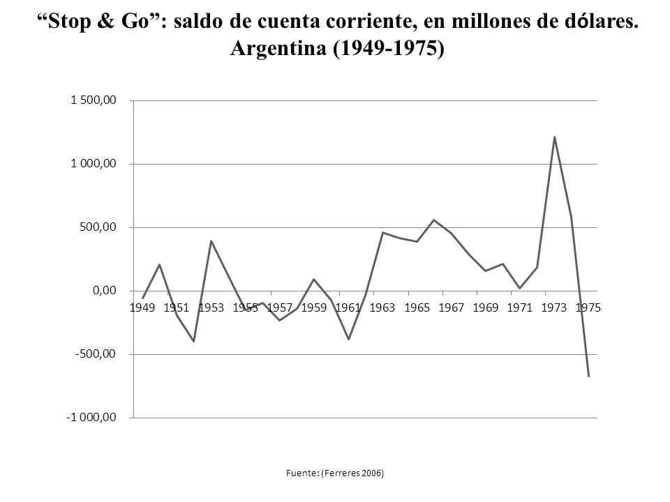 Stop & Go: saldo de cuenta corriente, en millones de d ó lares.