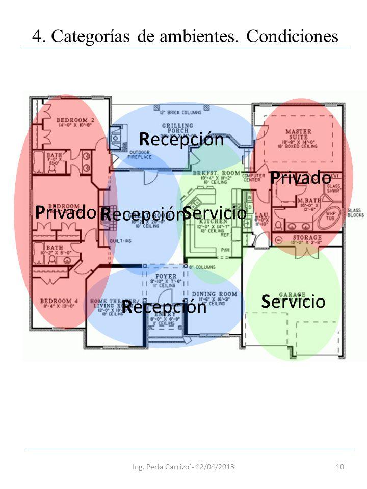 10 4. Categorías de ambientes. Condiciones Recepción Privado Servicio Recepción Servicio Recepción Ing. Perla Carrizo´- 12/04/2013