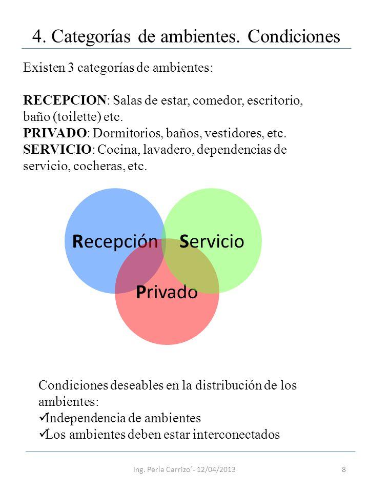 9 4.Categorías de ambientes. Condiciones Recepción Privado Servicio Ing.