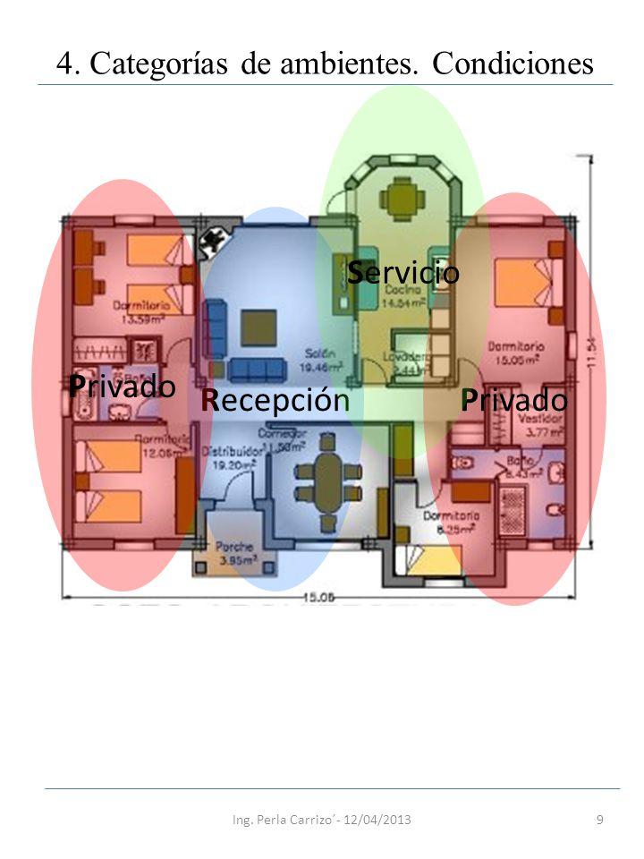 9 4. Categorías de ambientes. Condiciones Recepción Privado Servicio Ing. Perla Carrizo´- 12/04/2013