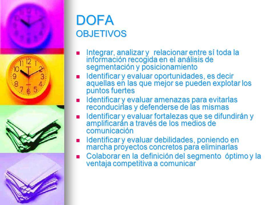 DOFA OBJETIVOS Integrar, analizar y relacionar entre sí toda la información recogida en el análisis de segmentación y posicionamiento Integrar, analiz
